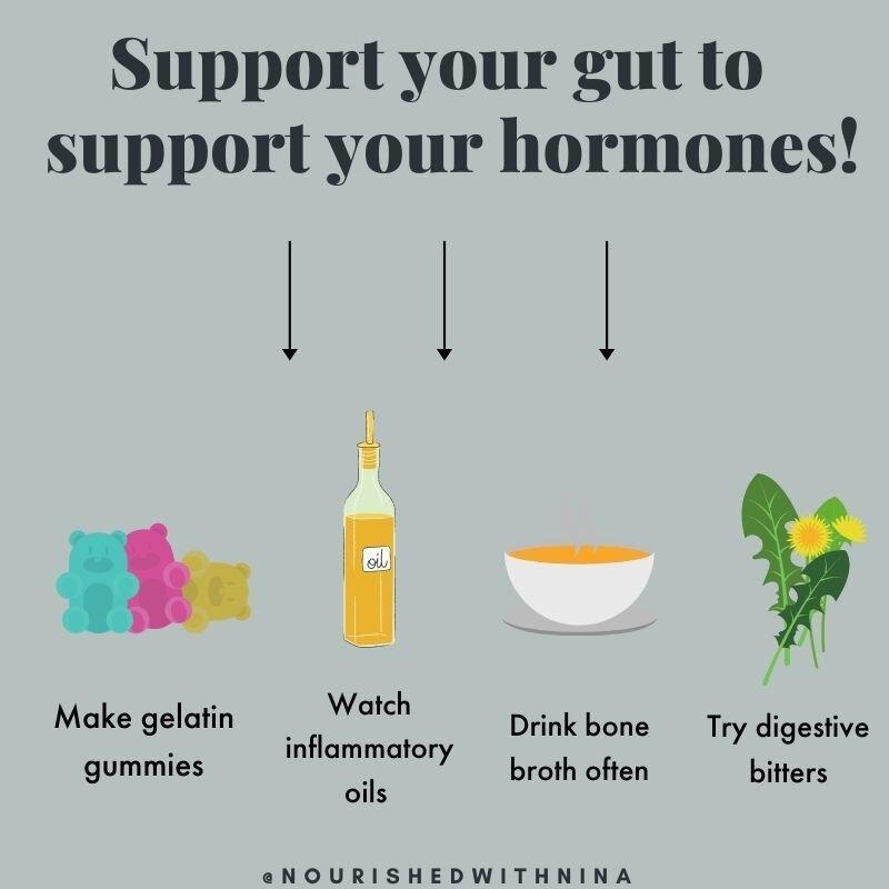 Gut Healing and Hormone Healing.jpg
