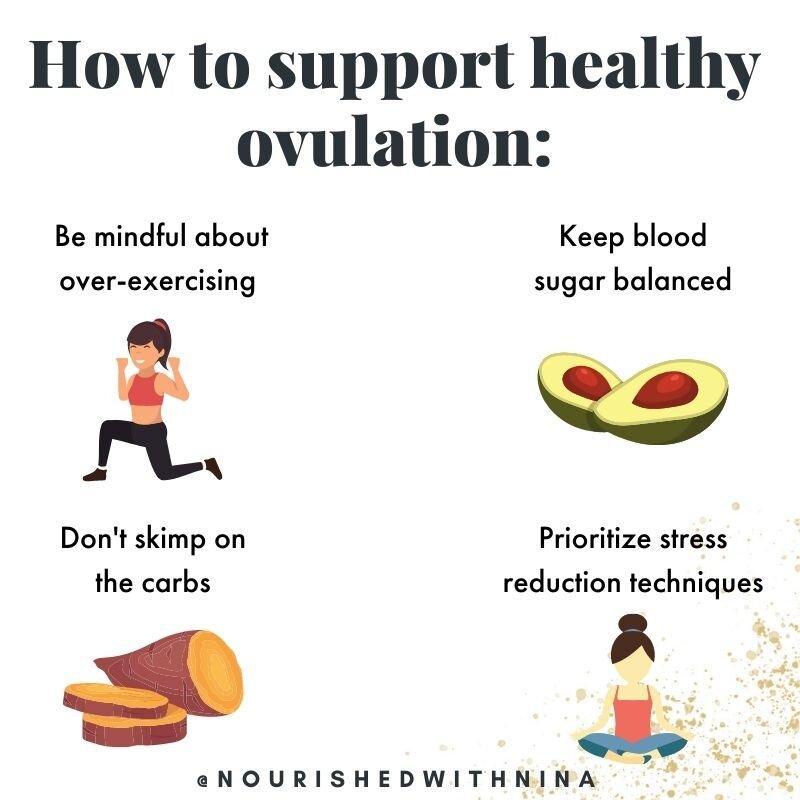 Healthy Ovulation and Fertility.jpg